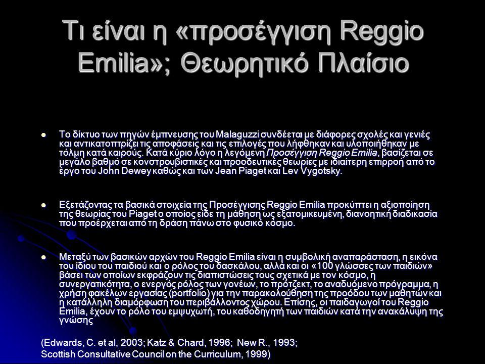 Τι είναι η «προσέγγιση Reggio Emilia»; Θεωρητικό Πλαίσιο  Το δίκτυο των πηγών έμπνευσης του Malaguzzi συνδέεται με διάφορες σχολές και γενιές και αντ