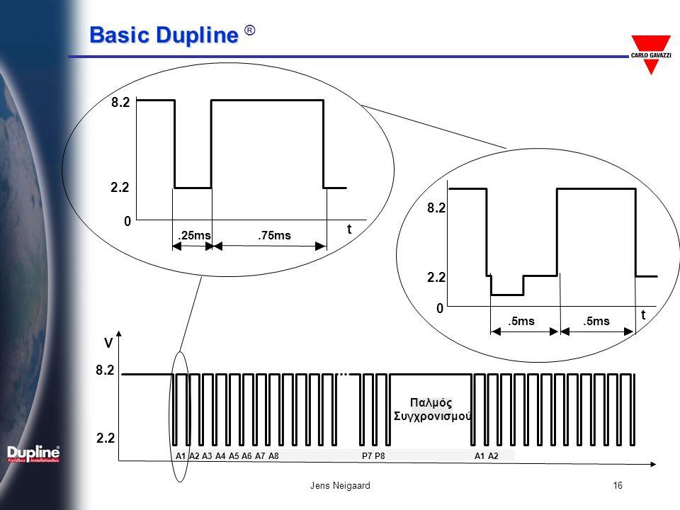 Basic Dupline Basic Dupline ® Jens Neigaard17 I/O Διευθύνσεις: A1, A2, A3..