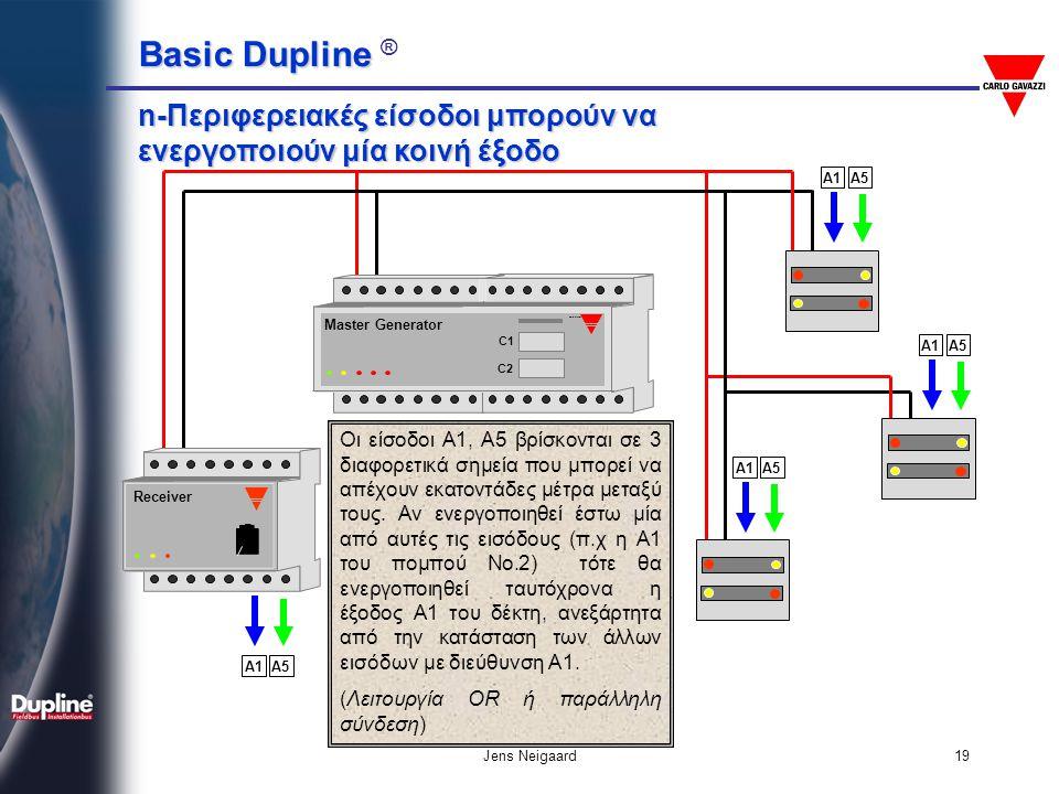 Basic Dupline Basic Dupline ® Jens Neigaard20 Μία κεντρική Είσοδος μπορεί να ενεργοποιεί n-Περιφερειακές εξόδους Οι είσοδοι Α1, Α5 λαμβάνονται ταυτόχρονα σε τρία διαφορετικά σημεία που μπορεί να απέχουν εκατοντάδες μέτρα μεταξύ τους.