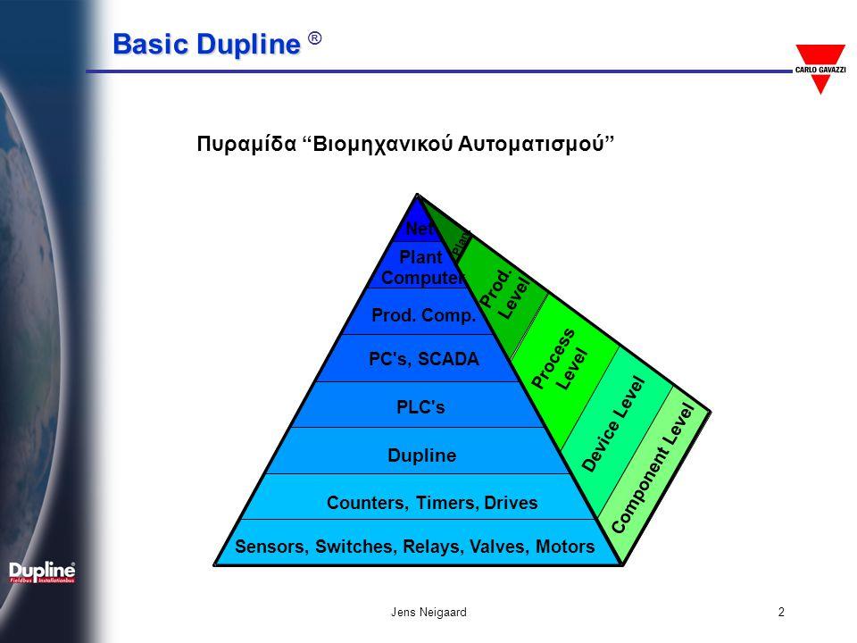 Basic Dupline Basic Dupline ® Jens Neigaard3 ΣΕ ΣΧΕΣΗ ΜΕ ΈΝΑ ΤΥΠΙΚΟ ΣΥΣΤΗΜΑ ΑΥΤΟΜΑΤΙΣΜΟΥ Controller PLC / PC Συσκευές πεδίου Αισθητήρες, Μπουτόν, Βαλβίδες, Επαφές, Ρελέ κλπ.