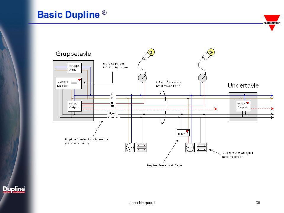 Basic Dupline Basic Dupline ® Jens Neigaard31 Παράδειγμα