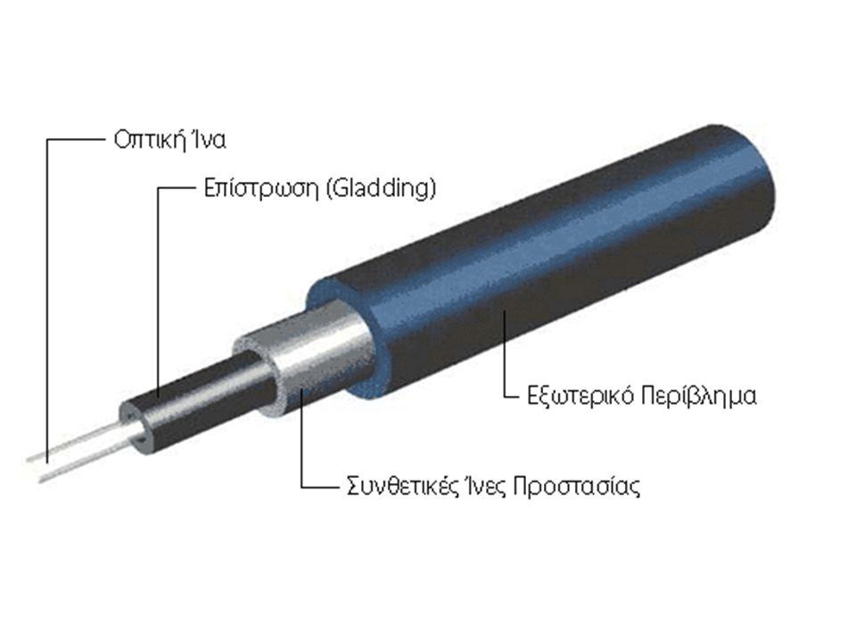 Μέρη των οπτικών ινών Πυρήνας: Η δέσμη των οπτικών ινών, που αναλαμβάνουν τη μετάδοση των φωτεινών σημάτων.