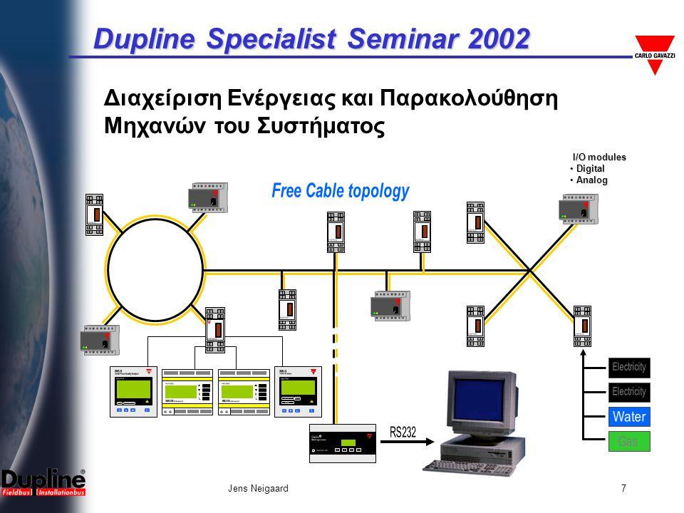 Dupline Specialist Seminar 2002 Jens Neigaard8 Επιλογές software • DDE Server • SCADA software Η Διασύνδεση σήμερα • Μέσω Modbus driver • Απευθείας Specview Στο μέλλον(ελπίζουμε) • Μέσω OPC server