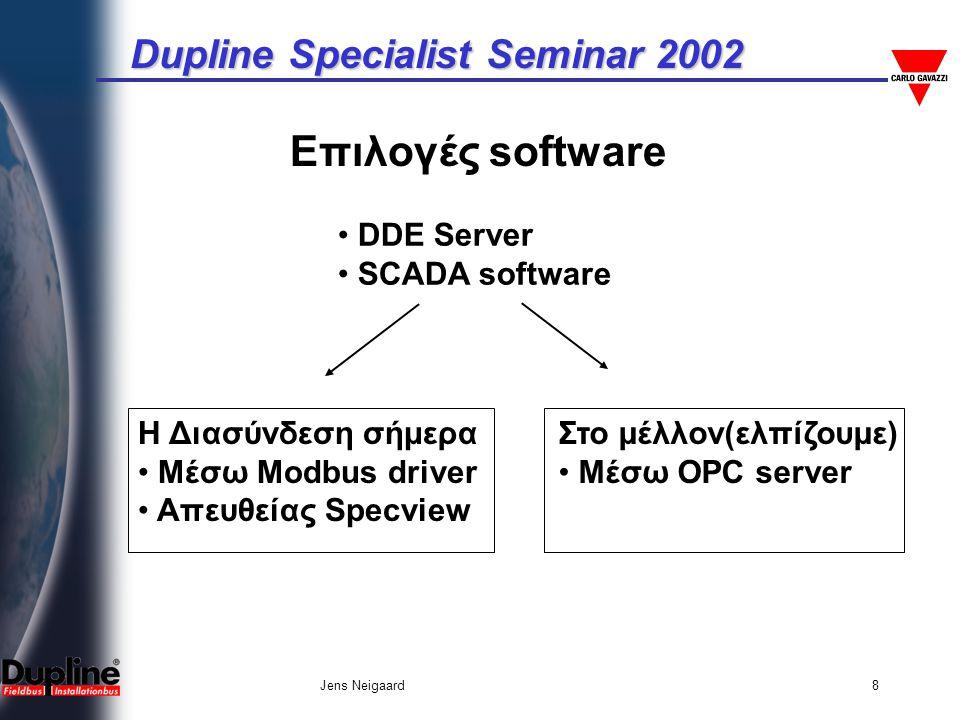 Dupline Specialist Seminar 2002 Jens Neigaard9 Πλεονεκτήματα Dupline vs.