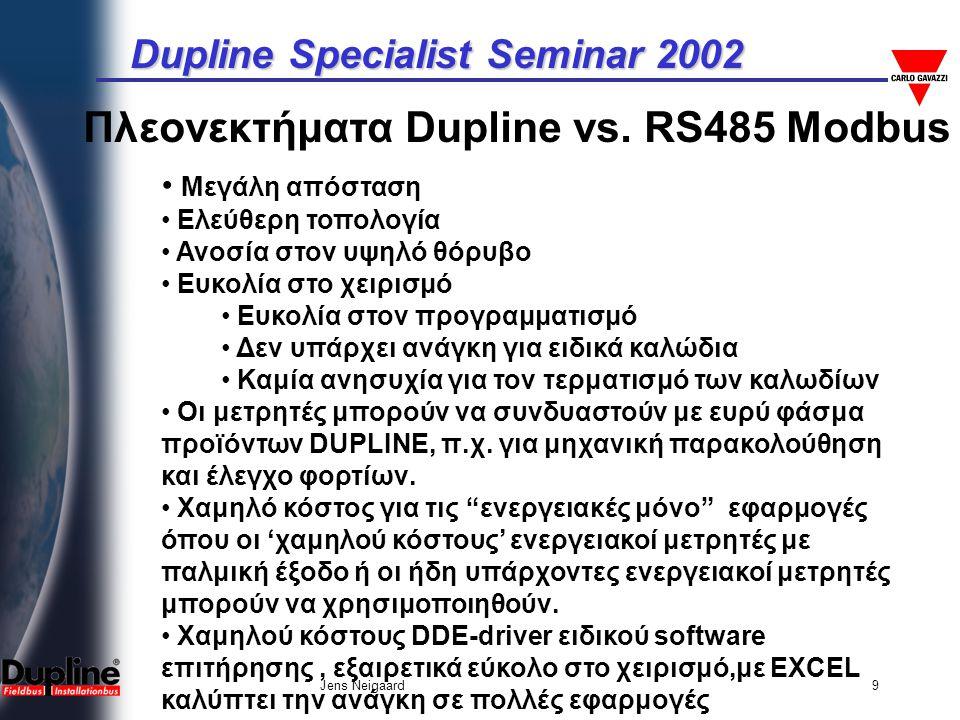 Dupline Specialist Seminar 2002 Jens Neigaard9 Πλεονεκτήματα Dupline vs. RS485 Modbus • Μεγάλη απόσταση • Ελεύθερη τοπολογία • Ανοσία στον υψηλό θόρυβ