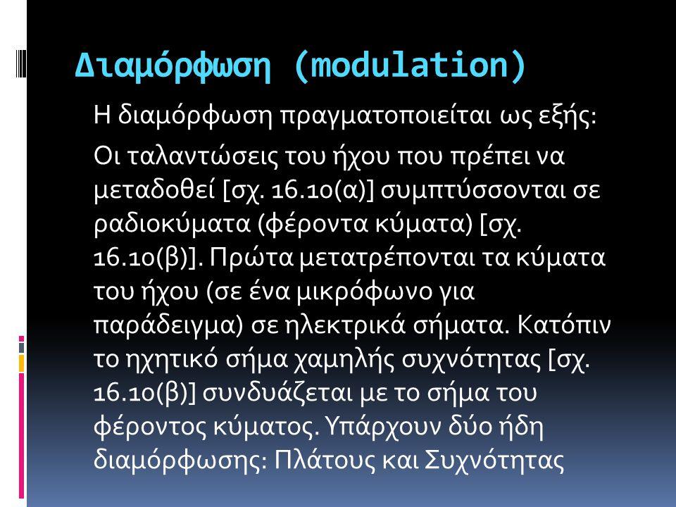 Η διαμόρφωση πραγματοποιείται ως εξής: Οι ταλαντώσεις του ήχου που πρέπει να μεταδοθεί [σχ. 16.10(α)] συμπτύσσονται σε ραδιοκύματα (φέροντα κύματα) [σ