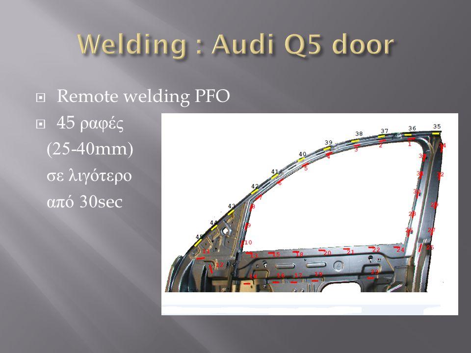  Remote welding PFO  45 ραφές (25-40mm) σε λιγότερο από 30sec