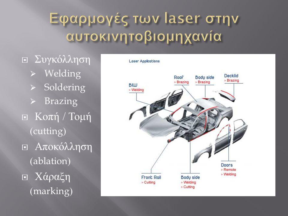  Συγκόλληση  Welding  Soldering  Brazing  Κοπή / Τομή (cutting)  Αποκόλληση (ablation)  Χάραξη (marking)