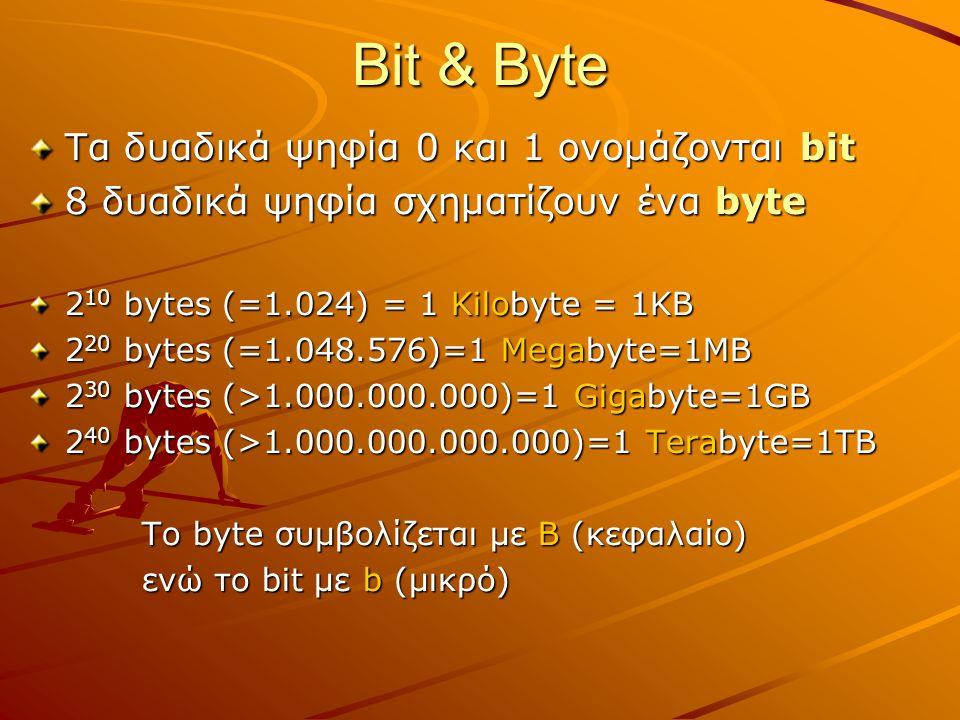 Bit & Byte Τα δυαδικά ψηφία 0 και 1 ονομάζονται bit 8 δυαδικά ψηφία σχηματίζουν ένα byte 2 10 bytes (=1.024) = 1 Kilobyte = 1ΚΒ 2 20 bytes (=1.048.576