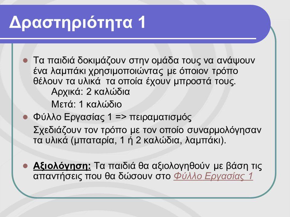 Δραστηριότητα 2  Συζήτηση: Αναγνώριση θετικού και αρνητικού πόλου μπαταρίας, λαμπτήρα => κατανόηση διαφορετικότητας δύο άκρων μπαταρίας και λαμπτήρα  Φύλλο εργασίας 2: διατάξεις με ορθά και λανθασμένα ηλεκτρικά κυκλώματα => 6 διατάξεις που φωτοβολεί ο λαμπτήρας Φύλλο εργασίας 2  Καταγραφή βημάτων για να φωτοβολήσει ο λαμπτήρας χρησιμοποιώντας όλα τα υλικά που έχουν μπροστά τους.