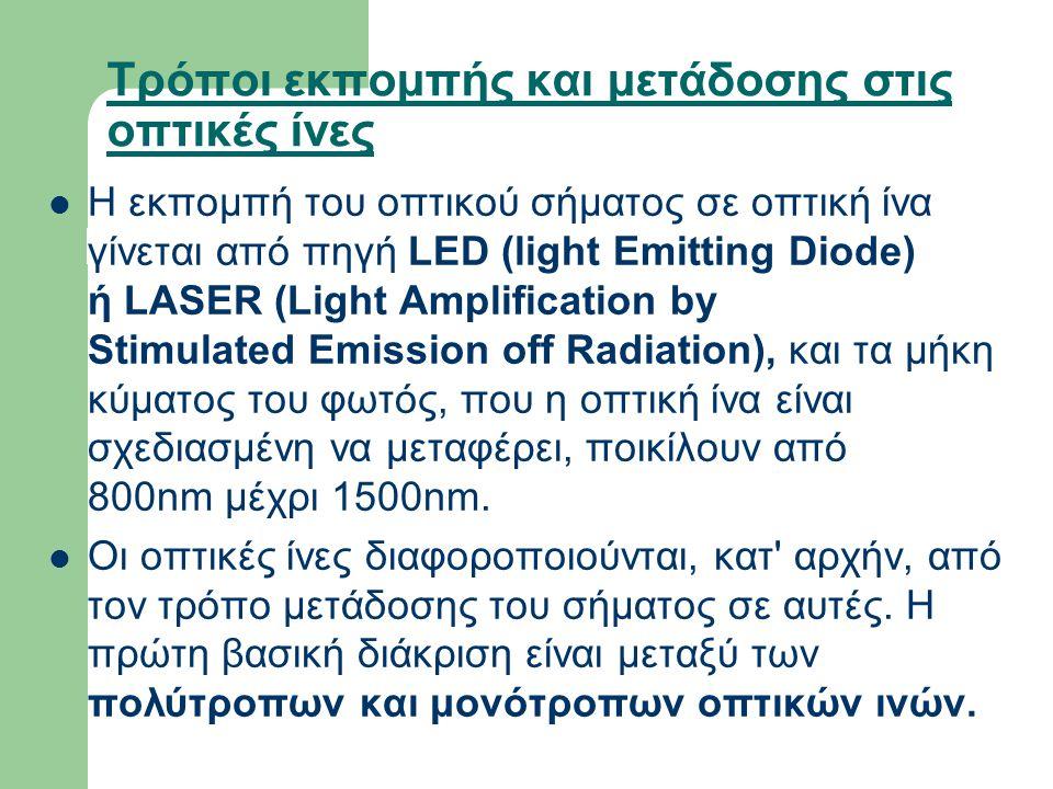 Τρόποι εκπομπής και μετάδοσης στις οπτικές ίνες  Η εκπομπή του οπτικού σήματος σε οπτική ίνα γίνεται από πηγή LED (light Emitting Diode) ή LASER (Lig