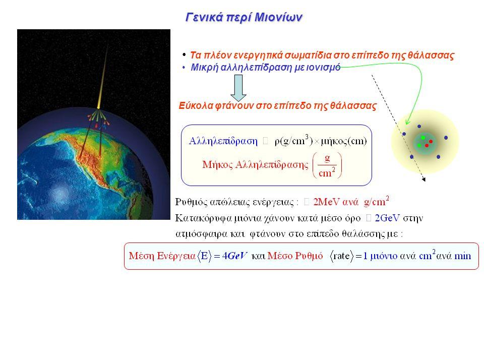 Γενικά περί Μιονίων • Τα πλέον ενεργητικά σωματίδια στο επίπεδο της θάλασσας • Μικρή αλληλεπίδραση με ιονισμό Εύκολα φτάνουν στο επίπεδο της θάλασσας