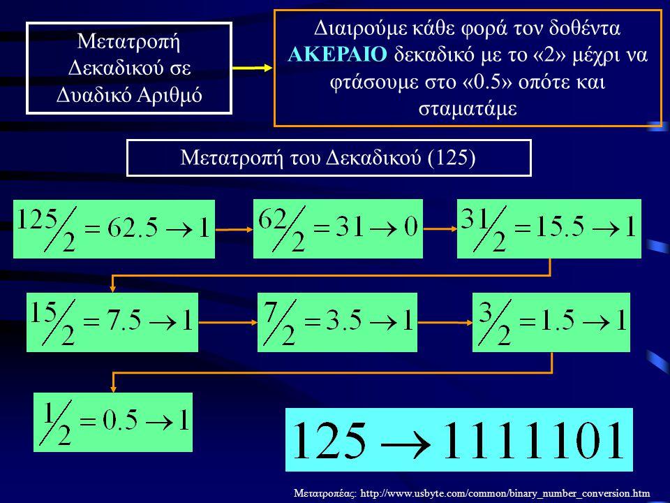 Μετατροπή Δεκαδικού σε Δυαδικό Αριθμό Διαιρούμε κάθε φορά τον δοθέντα ΑΚΕΡΑΙΟ δεκαδικό με το «2» μέχρι να φτάσουμε στο «0.5» οπότε και σταματάμε Μετατ