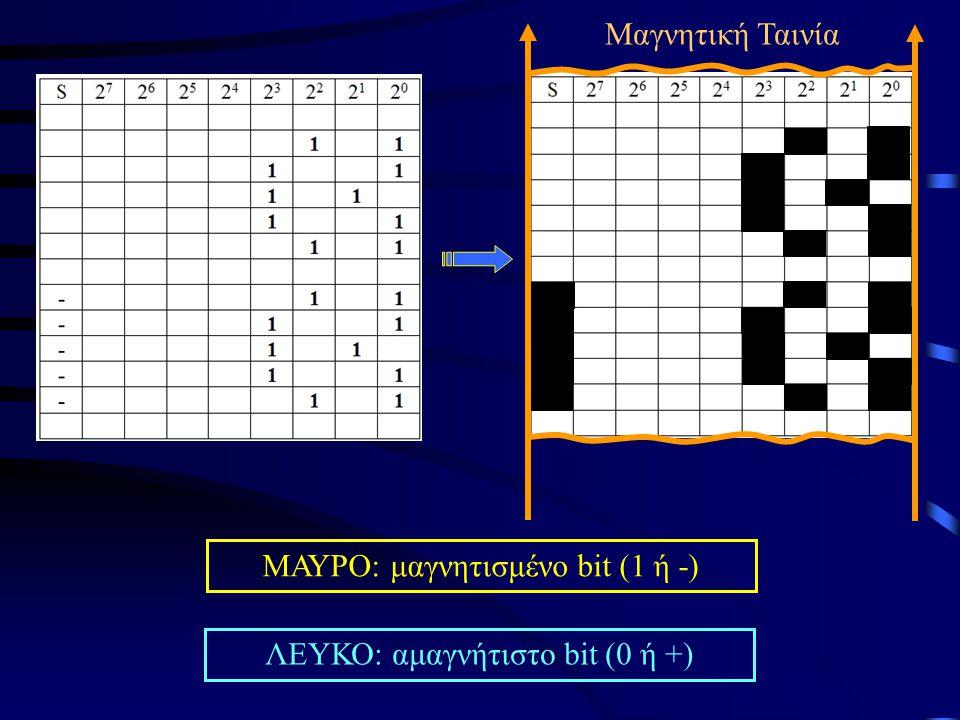 ΜΑΥΡΟ: μαγνητισμένο bit (1 ή -) ΛΕΥΚΟ: αμαγνήτιστο bit (0 ή +) Μαγνητική Ταινία