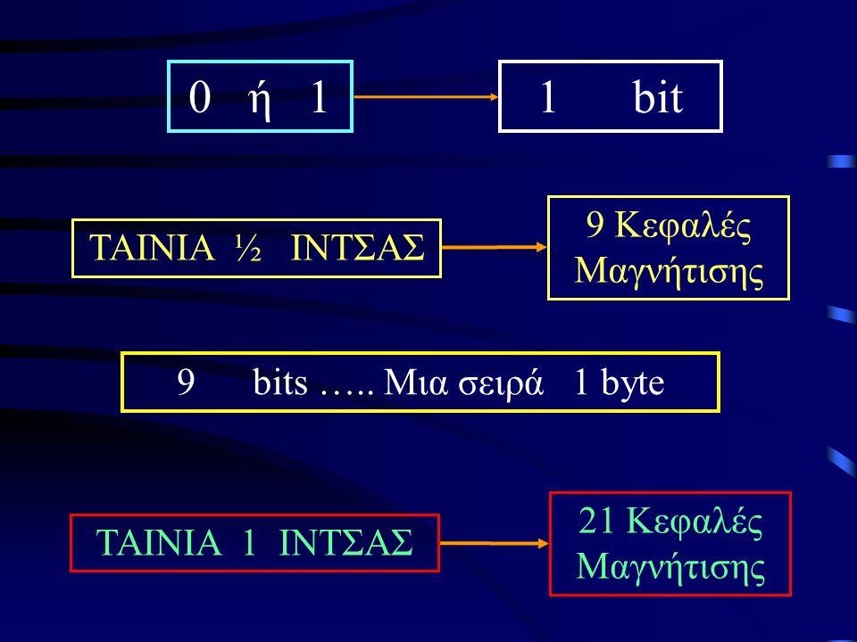 0 ή 1 1 bit 9 bits ….. Μια σειρά 1 byte TAINIA ½ ΙΝΤΣΑΣ 9 Κεφαλές Μαγνήτισης TAINIA 1 ΙΝΤΣΑΣ 21 Κεφαλές Μαγνήτισης