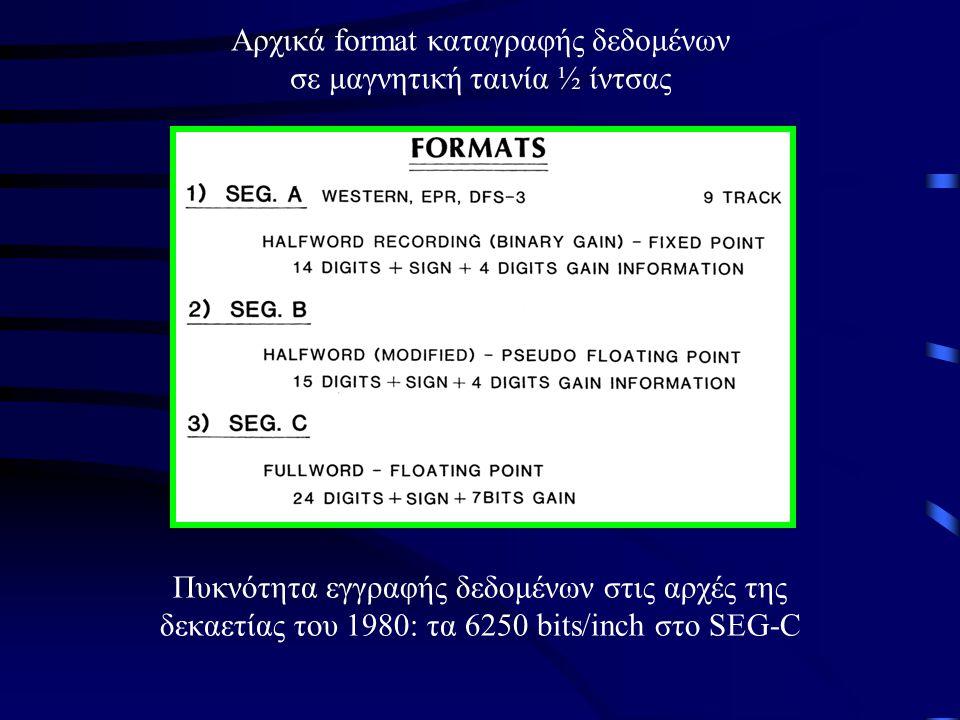 Αρχικά format καταγραφής δεδομένων σε μαγνητική ταινία ½ ίντσας Πυκνότητα εγγραφής δεδομένων στις αρχές της δεκαετίας του 1980: τα 6250 bits/inch στο