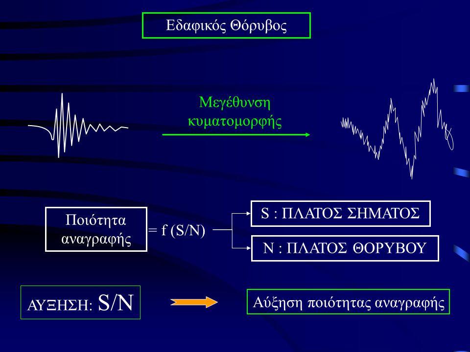 Εδαφικός Θόρυβος Μεγέθυνση κυματομορφής Ποιότητα αναγραφής = f (S/N) S : ΠΛΑΤΟΣ ΣΗΜΑΤΟΣ Ν : ΠΛΑΤΟΣ ΘΟΡΥΒΟΥ ΑΥΞΗΣΗ: S/N Αύξηση ποιότητας αναγραφής
