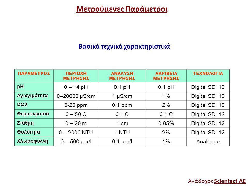 ΠΑΡΑΜΕΤΡΟΣΠΕΡΙΟΧΗ ΜΕΤΡΗΣΗΣ ΑΝΑΛΥΣΗ ΜΕΤΡΗΣΗΣ ΑΚΡΙΒΕΙΑ ΜΕΤΡΗΣΗΣ ΤΕΧΝΟΛΟΓΙΑ pH 0 – 14 pH0.1 pH Digital SDI 12 Αγωγιμότητα 0–20000 μS/cm1 μS/cm1%Digital S