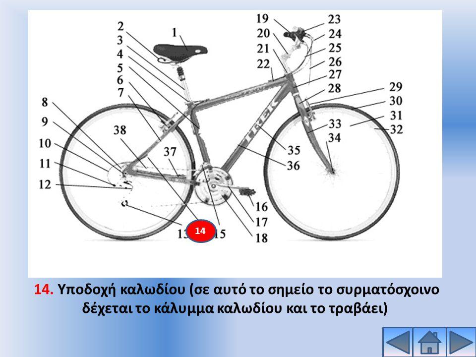 14. Υποδοχή καλωδίου (σε αυτό το σημείο το συρματόσχοινο δέχεται το κάλυμμα καλωδίου και το τραβάει) 14