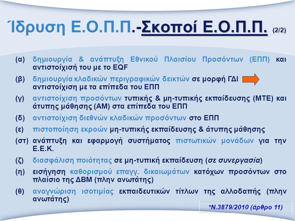 Πληροφοριακή Υποστήριξη Εθνικού Συστήματος Πιστοποίησης Εκροών Ε1: Προσδιορισμός Λειτουργικών & Τεχν.