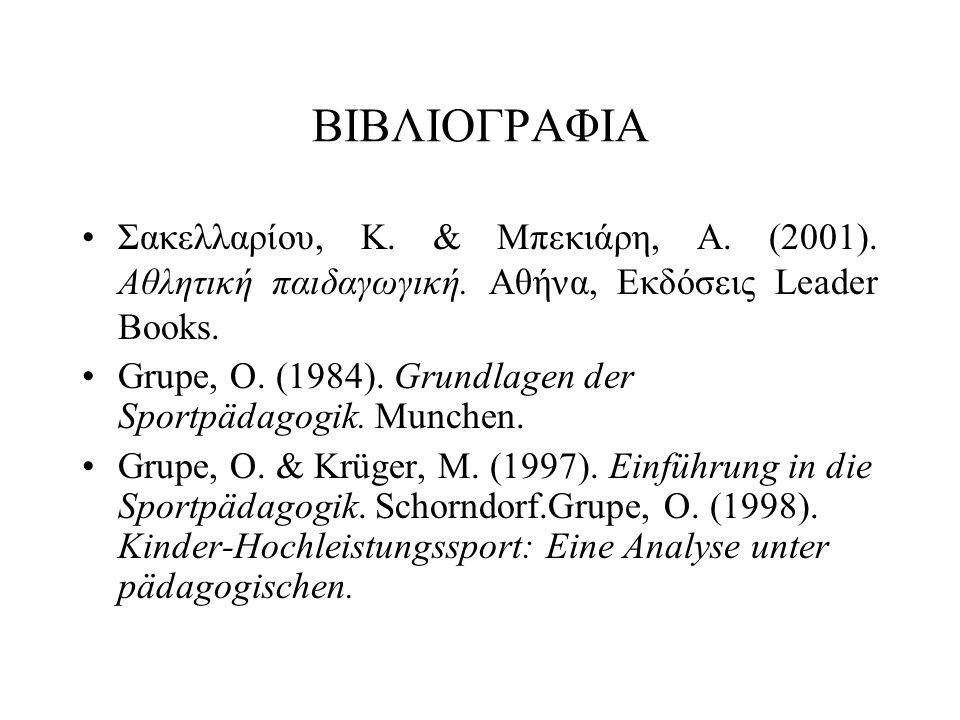 ΒΙΒΛΙΟΓΡΑΦΙΑ •Σακελλαρίου, Κ. & Μπεκιάρη, Α. (2001). Αθλητική παιδαγωγική. Αθήνα, Εκδόσεις Leader Books. •Grupe, O. (1984). Grundlagen der Sportpädago