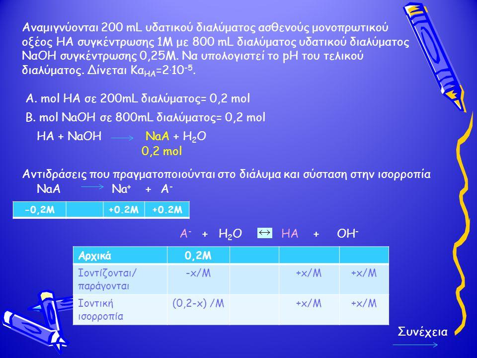 Αναμιγνύονται 200 mL υδατικού διαλύματος ασθενούς μονοπρωτικού οξέος ΗΑ συγκέντρωσης 1Μ με 800 mL διαλύματος υδατικού διαλύματος ΝαΟΗ συγκέντρωσης 0,2