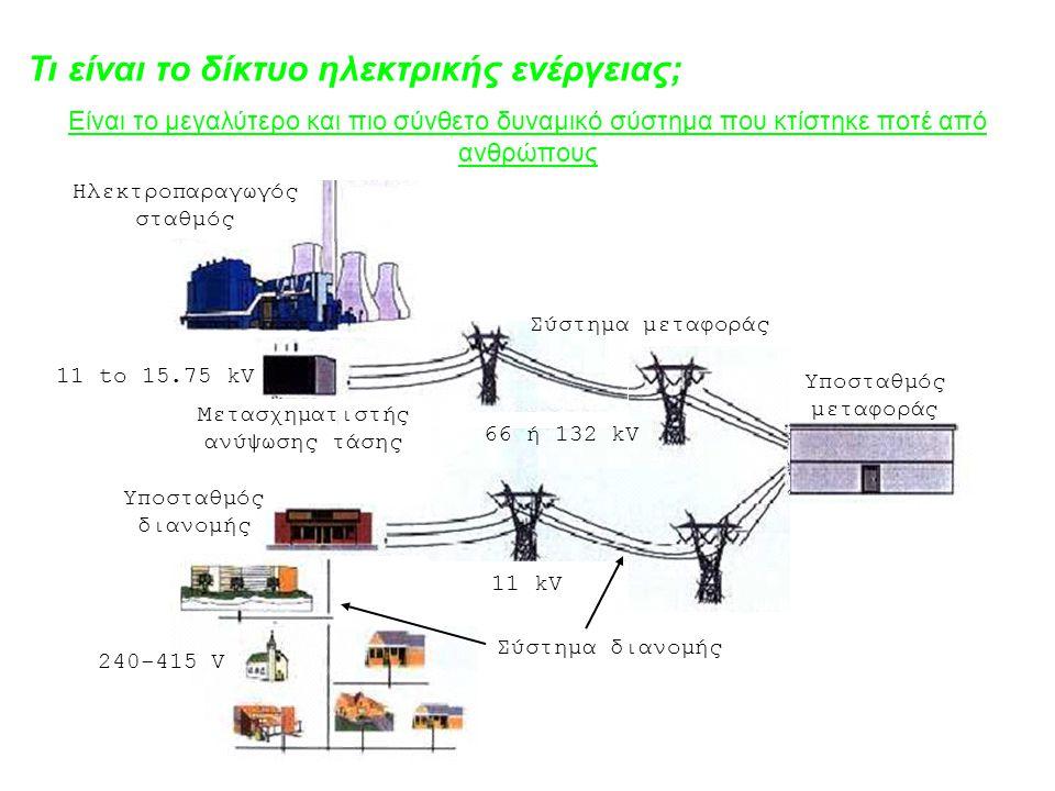 240-415 V Υποσταθμός διανομής 11 to 15.75 kV Ηλεκτροπαραγωγός σταθμός Μετασχηματιστής ανύψωσης τάσης Υποσταθμός μεταφοράς Σύστημα μεταφοράς 66 ή 132 k