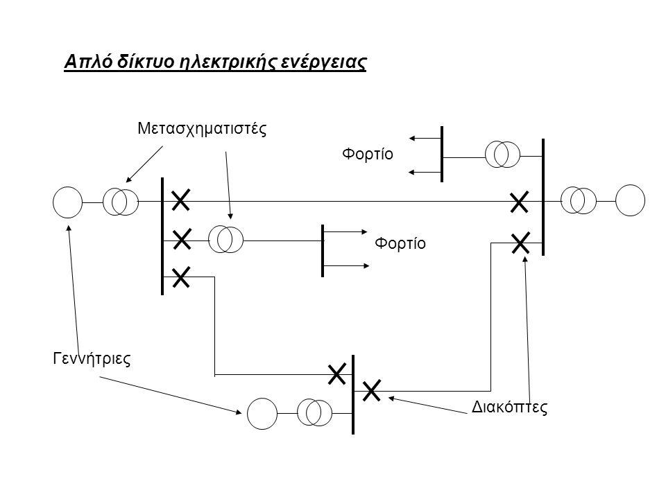 Γεννήτριες Φορτίο Μετασχηματιστές Διακόπτες Απλό δίκτυο ηλεκτρικής ενέργειας