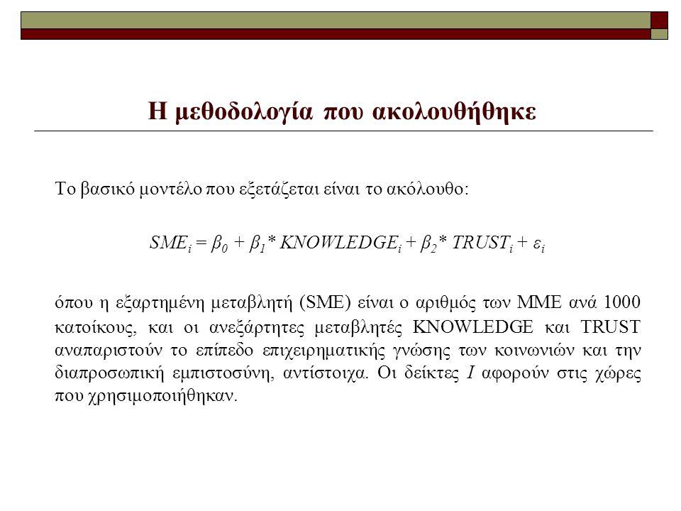 Η μεθοδολογία που ακολουθήθηκε Το βασικό μοντέλο που εξετάζεται είναι το ακόλουθο: SME i = β 0 + β 1 * KNOWLEDGE i + β 2 * TRUST i + ε i όπου η εξαρτη