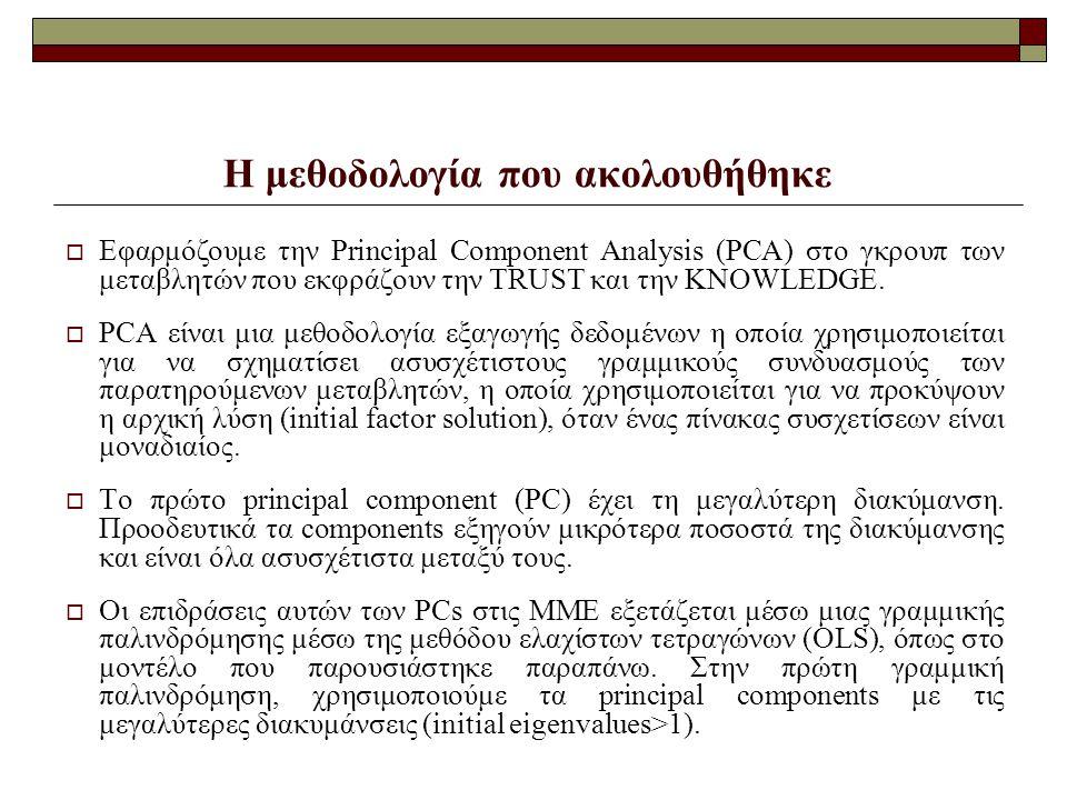 Η μεθοδολογία που ακολουθήθηκε  Εφαρμόζουμε την Principal Component Analysis (PCA) στο γκρουπ των μεταβλητών που εκφράζουν την TRUST και την KNOWLEDG