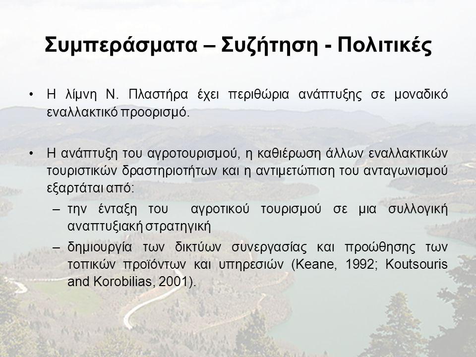 Συμπεράσματα – Συζήτηση - Πολιτικές •Η λίμνη Ν. Πλαστήρα έχει περιθώρια ανάπτυξης σε μοναδικό εναλλακτικό προορισμό. •Η ανάπτυξη του αγροτουρισμού, η
