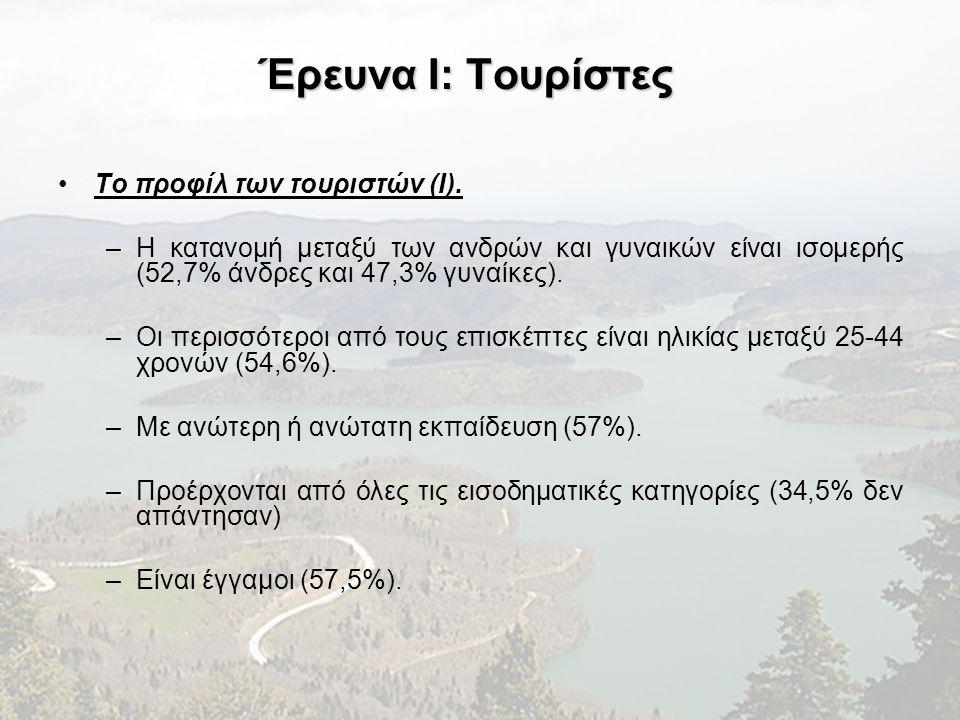 Έρευνα I: Τουρίστες •Το προφίλ των τουριστών (I). –Η κατανομή μεταξύ των ανδρών και γυναικών είναι ισομερής (52,7% άνδρες και 47,3% γυναίκες). –Οι περ