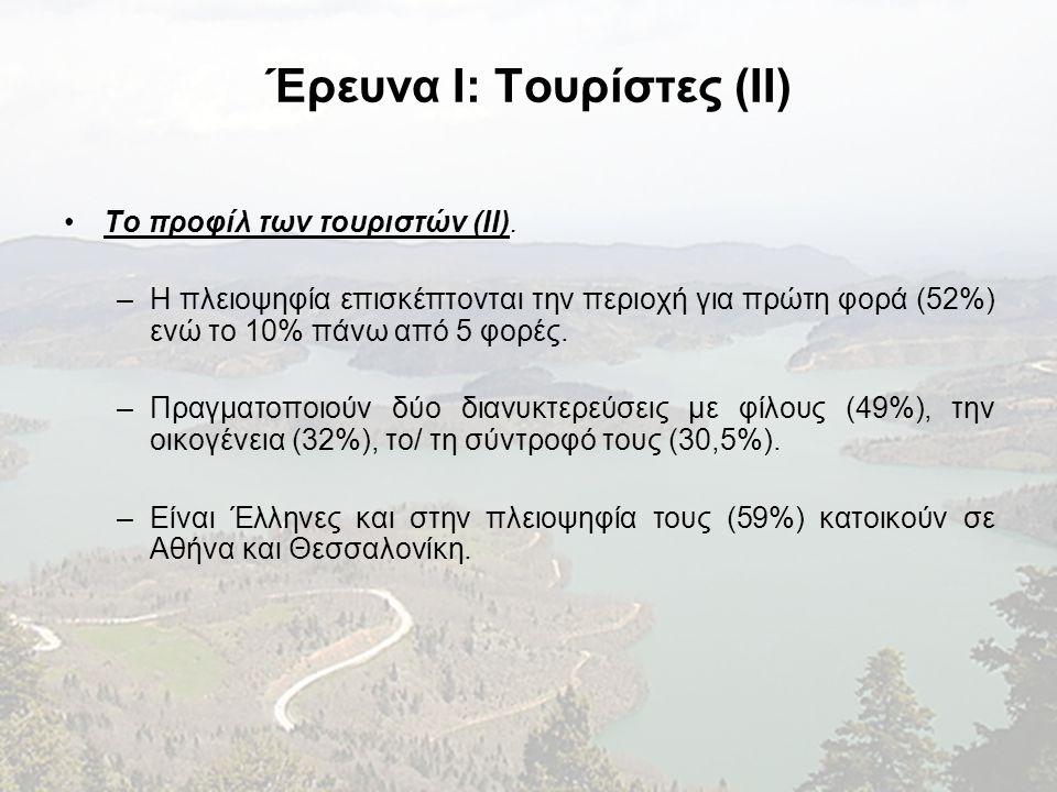 Έρευνα I: Τουρίστες (II) •Το προφίλ των τουριστών (II). –Η πλειοψηφία επισκέπτονται την περιοχή για πρώτη φορά (52%) ενώ το 10% πάνω από 5 φορές. –Πρα