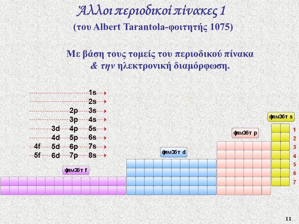 11 Άλλοι περιοδικοί πίνακες 1 (του Albert Tarantola-φοιτητής 1075) Με βάση τους τομείς του περιοδικού πίνακα & την ηλεκτρονική διαμόρφωση. 4f 5f 3d 4d