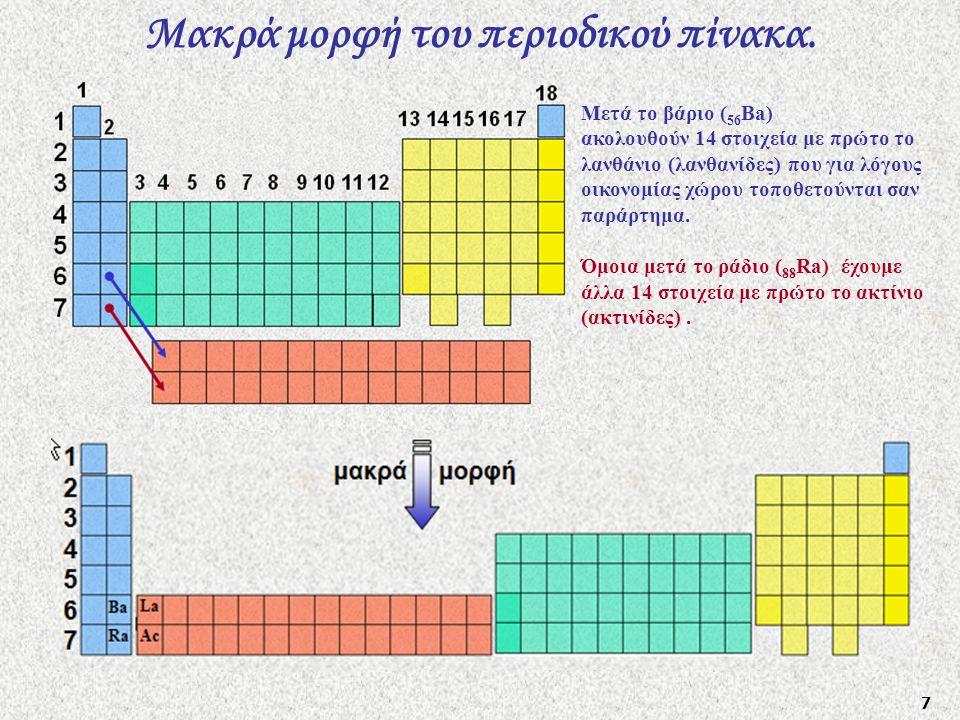 7 Μακρά μορφή του περιοδικού πίνακα. Μετά το βάριο ( 56 Ba) ακολουθούν 14 στοιχεία με πρώτο το λανθάνιο (λανθανίδες) που για λόγους οικονομίας χώρου τ