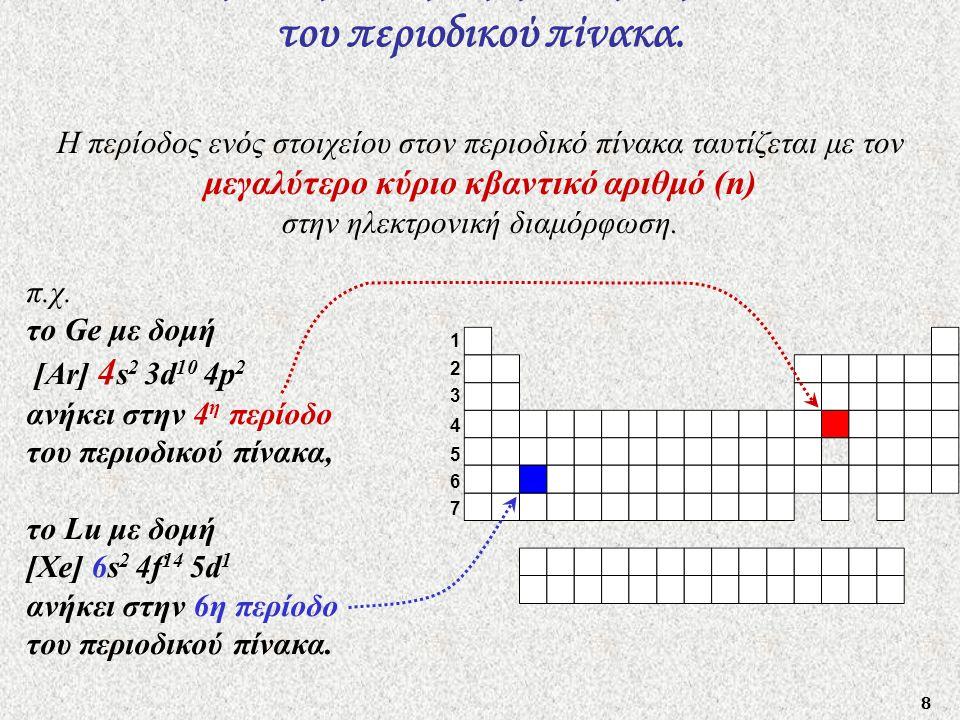 8 Η ηλεκτρονική δομή και η περίοδος του περιοδικού πίνακα. Η περίοδος ενός στοιχείου στον περιοδικό πίνακα ταυτίζεται με τον μεγαλύτερο κύριο κβαντικό