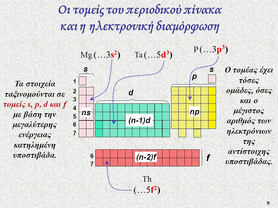 9 Oι τομείς του περιοδικού πίνακα και η ηλεκτρονική διαμόρφωση Τα στοιχεία ταξινομούνται σε τομείς s, p, d και f με βάση την μεγαλύτερης ενέργειας κατ