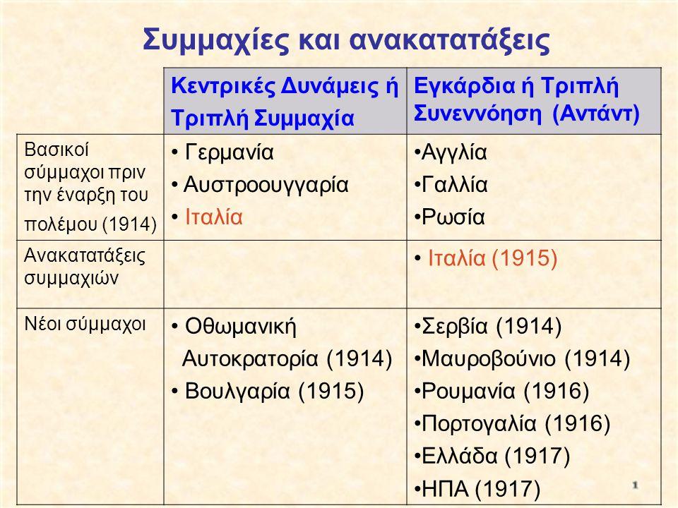 Συμμαχίες και ανακατατάξεις Κεντρικές Δυνάμεις ή Τριπλή Συμμαχία Εγκάρδια ή Τριπλή Συνεννόηση (Αντάντ) Βασικοί σύμμαχοι πριν την έναρξη του πολέμου (1