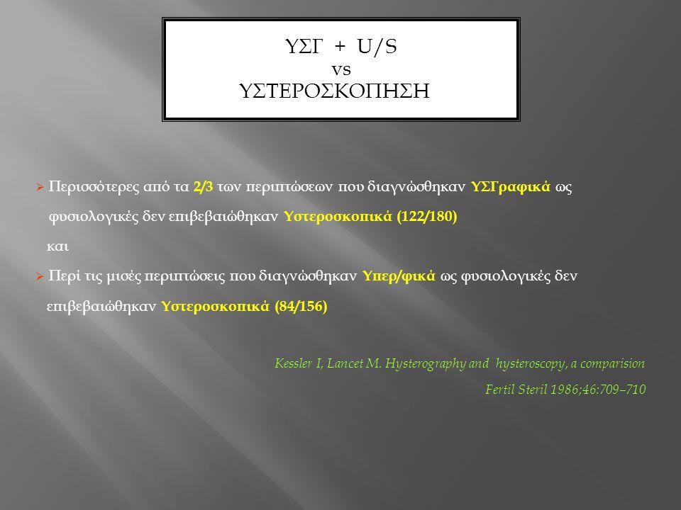 ΥΣΓ + U/S vs ΥΣΤΕΡΟΣΚΟΠΗΣΗ 2  Περισσότερες από τα 2/3 των περιπτώσεων που διαγνώσθηκαν ΥΣΓραφικά ως φυσιολογικές δεν επιβεβαιώθηκαν Υστεροσκοπικά (12