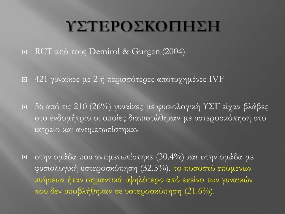 ΥΣΤΕΡΟΣΚΟΠΗΣΗ  RCT από τους Demirol & Gurgan (2004)  421 γυναίκες με 2 ή περισσότερες αποτυχημένες IVF  56 από τις 210 (26%) γυναίκες με φυσιολογικ