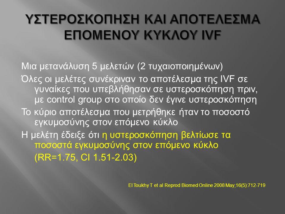 ΥΣΤΕΡΟΣΚΟΠΗΣΗ ΚΑΙ ΑΠΟΤΕΛΕΣΜΑ ΕΠΟΜΕΝΟΥ ΚΥΚΛΟΥ IVF Μια μετανάλυση 5 μελετών (2 τυχαιοποιημένων) Όλες οι μελέτες συνέκριναν το αποτέλεσμα της IVF σε γυνα