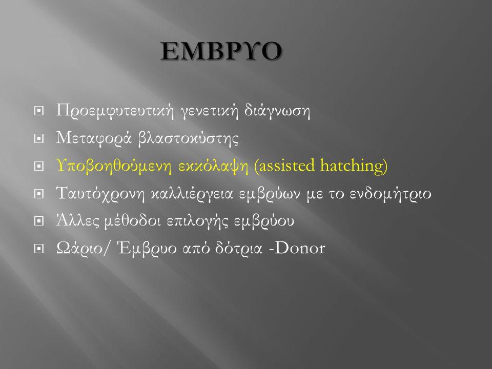 ΕΜΒΡΥΟ  Προεμφυτευτική γενετική διάγνωση  Μεταφορά βλαστοκύστης  Υποβοηθούμενη εκκόλαψη (assisted hatching)  Ταυτόχρονη καλλιέργεια εμβρύων με το