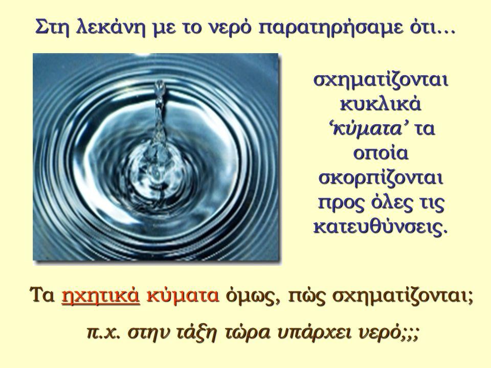 Πώς φτάνει στα αυτιά μας ο ήχος της καμπάνας; http://news.pseka.net/uploads/img/lysi_church_burned.jpg ηχητικά κύματα