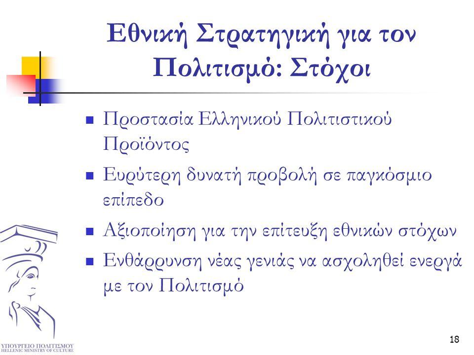 18 Εθνική Στρατηγική για τον Πολιτισμό: Στόχοι  Προστασία Ελληνικού Πολιτιστικού Προϊόντος  Ευρύτερη δυνατή προβολή σε παγκόσμιο επίπεδο  Αξιοποίησ