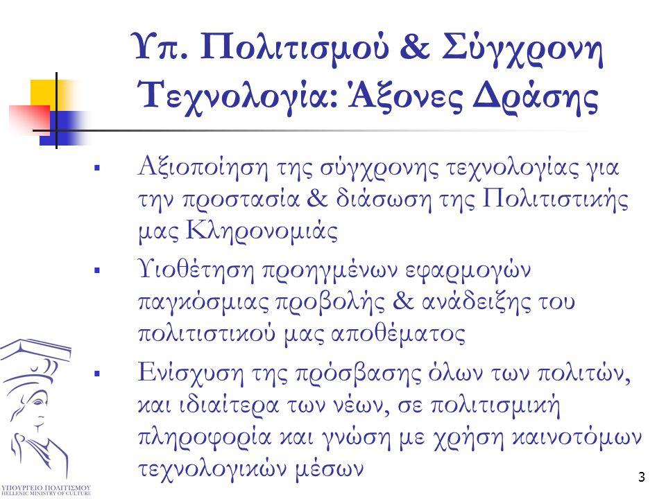 4 ΥΠ.ΠΟ.: Συμμετοχή σε διεθνείς πρωτοβουλίες  Ευρωπαϊκά Προγράμματα (MINERVA, MICHAEL PLUS)  Πρωτοβουλίες για τη διασφάλιση της διαλειτουργικότητας σε ευρωπαϊκό επίπεδο  Ψηφιακές βιβλιοθήκες, αρχεία και μουσεία
