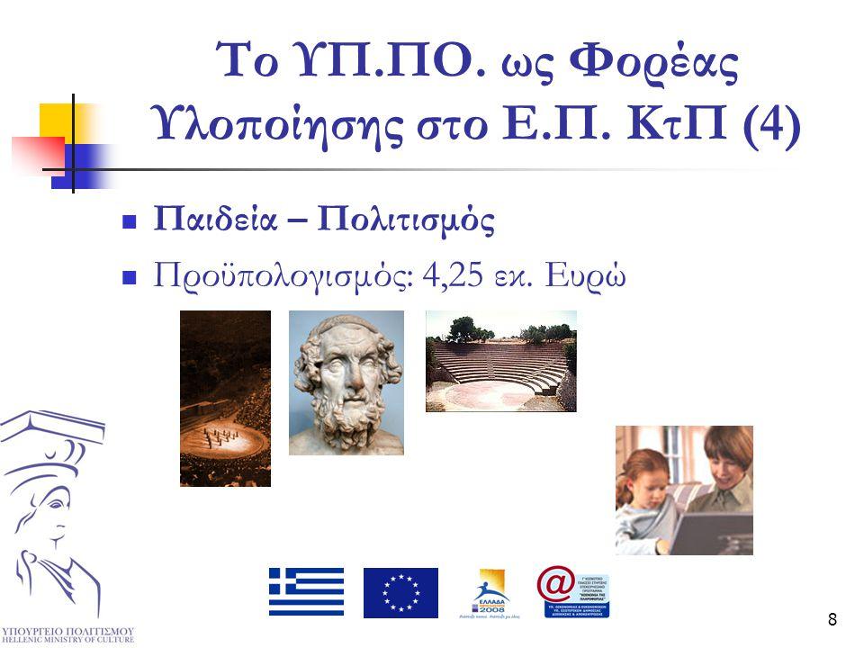 8 Το ΥΠ.ΠΟ. ως Φορέας Υλοποίησης στο Ε.Π. ΚτΠ (4)  Παιδεία – Πολιτισμός  Προϋπολογισμός: 4,25 εκ. Ευρώ