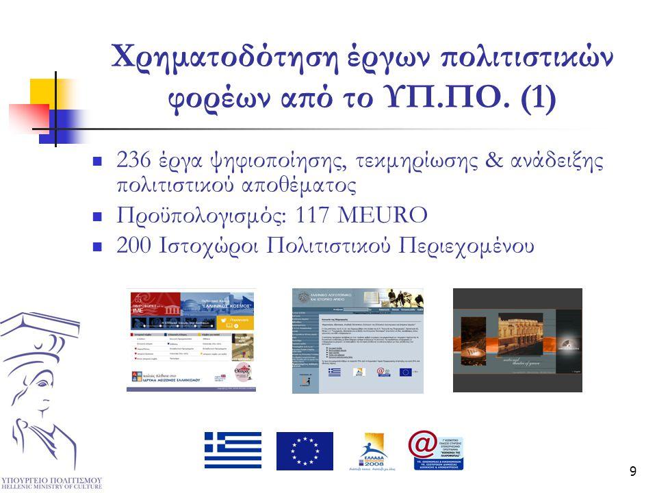 9 Χρηματοδότηση έργων πολιτιστικών φορέων από το ΥΠ.ΠΟ. (1)  236 έργα ψηφιοποίησης, τεκμηρίωσης & ανάδειξης πολιτιστικού αποθέματος  Προϋπολογισμός:
