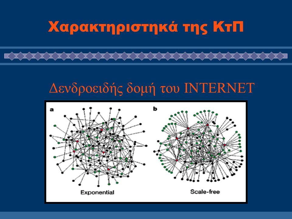 Κοινωνία της Πληροφορίας Ή Κοινωνία της Γνώσης ;  Ενθουσιασμός για το INTERNET  Άυξηση στην παραγωγή και στη ροή των πληροφοριών  Το Διαδίκτυο αποτελεί Δεξαμενή Γνώσης ;  Οι πληροφορίες που προκύπτουν από την αναζήτηση στο Διαδίκτυο μπορεί να είναι πολλές, αλλά δεν είναι πάντοτε σωστές.