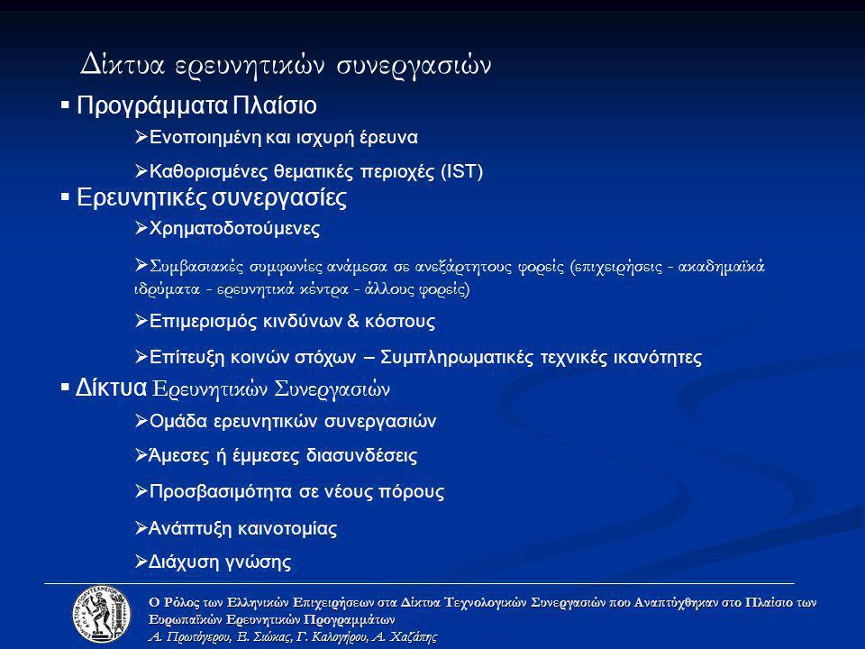 Δίκτυα ερευνητικών συνεργασιών Ο Ρόλος των Ελληνικών Επιχειρήσεων στα Δίκτυα Τεχνολογικών Συνεργασιών που Αναπτύχθηκαν στο Πλαίσιο των Ευρωπαϊκών Ερευ