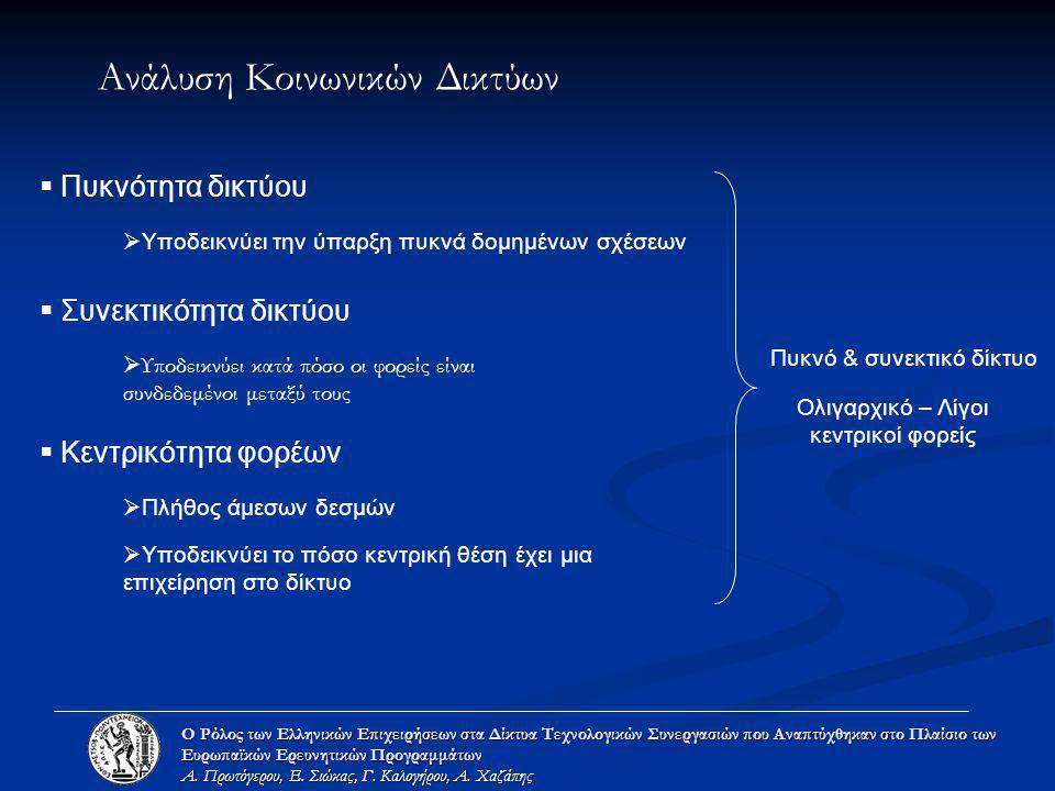 Ο ρόλος των Ελληνικών επιχειρήσεων Ο Ρόλος των Ελληνικών Επιχειρήσεων στα Δίκτυα Τεχνολογικών Συνεργασιών που Αναπτύχθηκαν στο Πλαίσιο των Ευρωπαϊκών Ερευνητικών Προγραμμάτων Α.